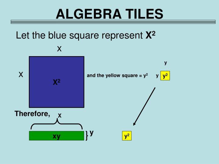 Algebra tiles2