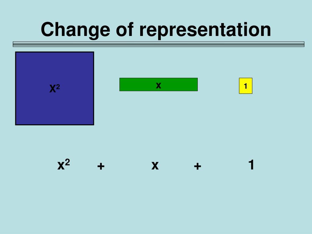 Change of representation
