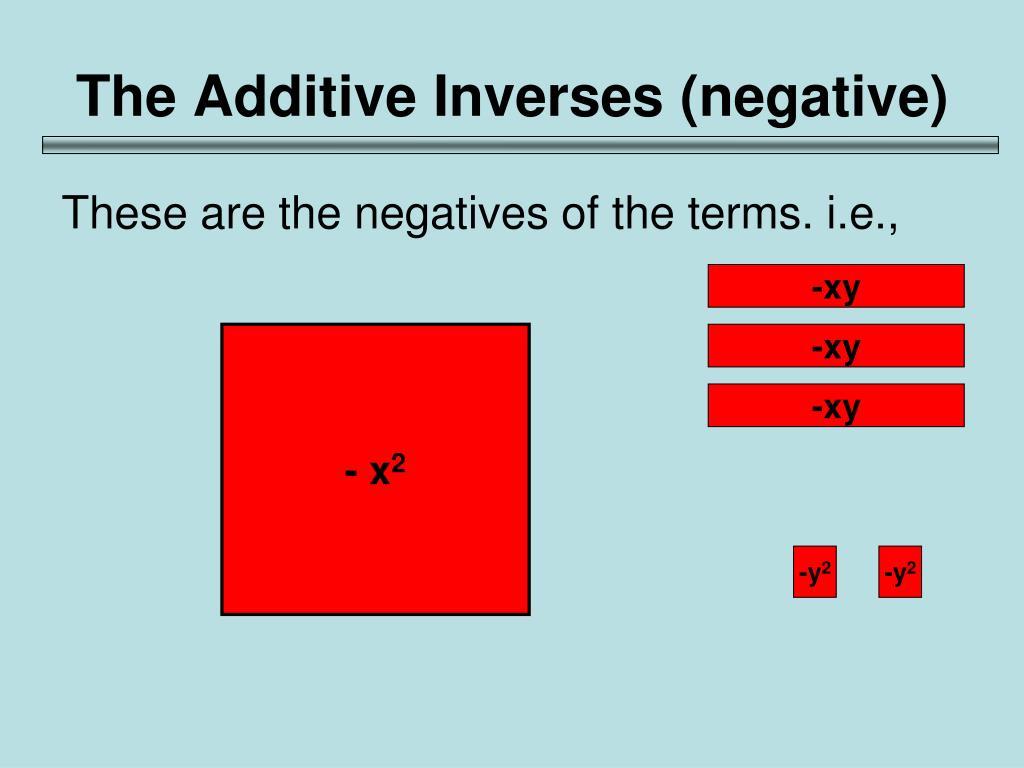 The Additive Inverses (negative)