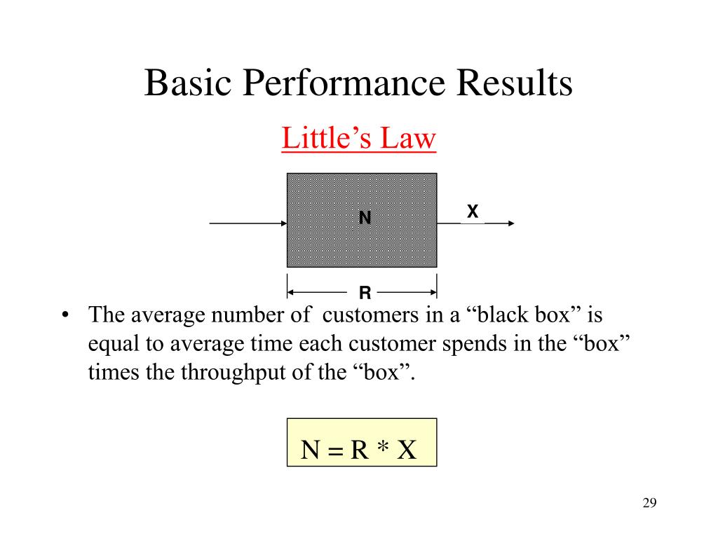 Basic Performance Results