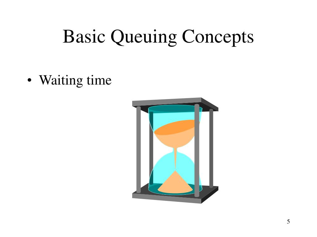 Basic Queuing Concepts