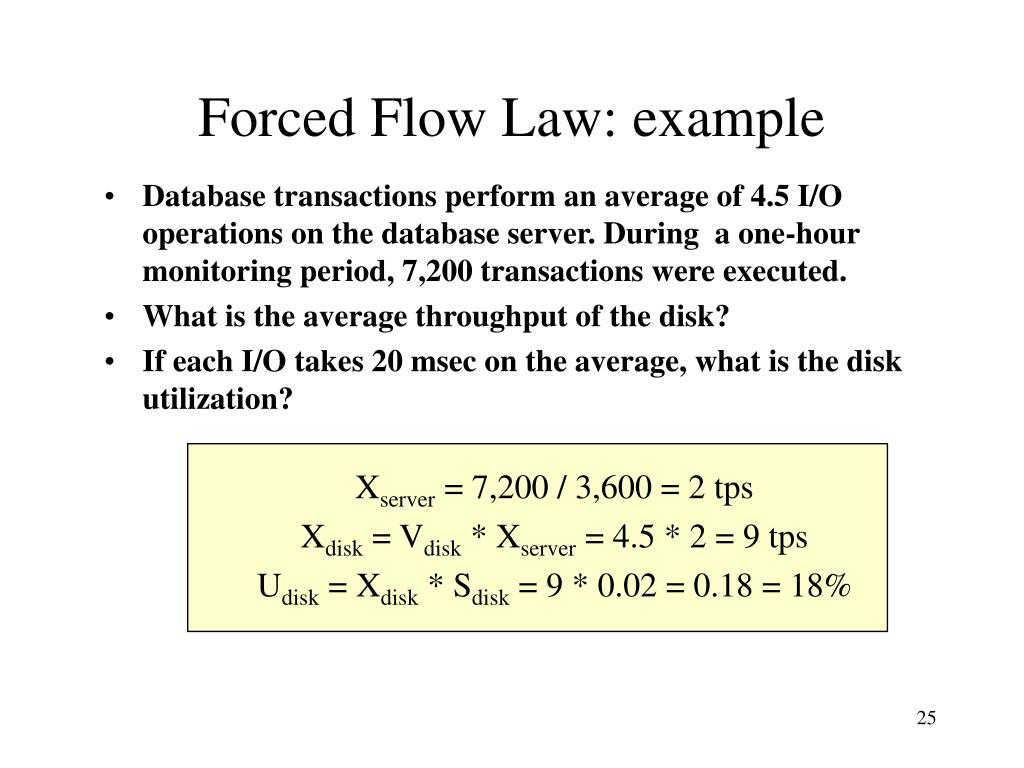 Forced Flow Law: example