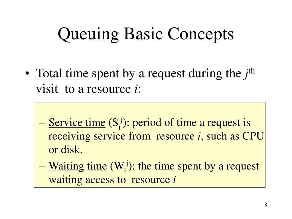 Queuing Basic Concepts