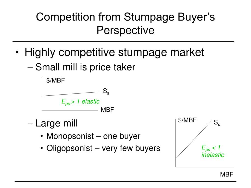 Competition from Stumpage Buyer's Perspective