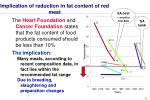 implication of reduction in fat content of red meat