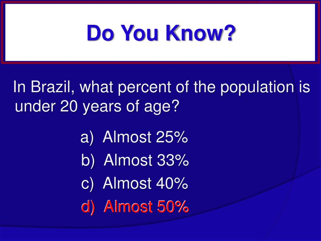 In Brazil, what percent of the population is under 20 years of age?