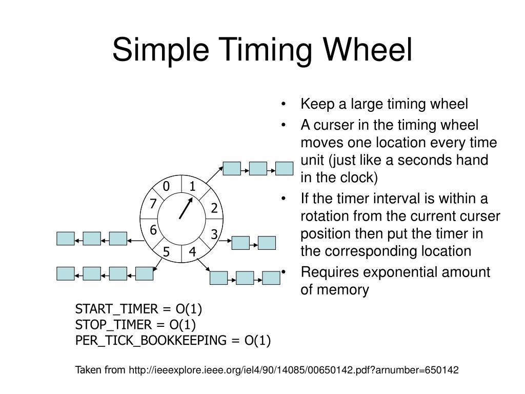 Keep a large timing wheel