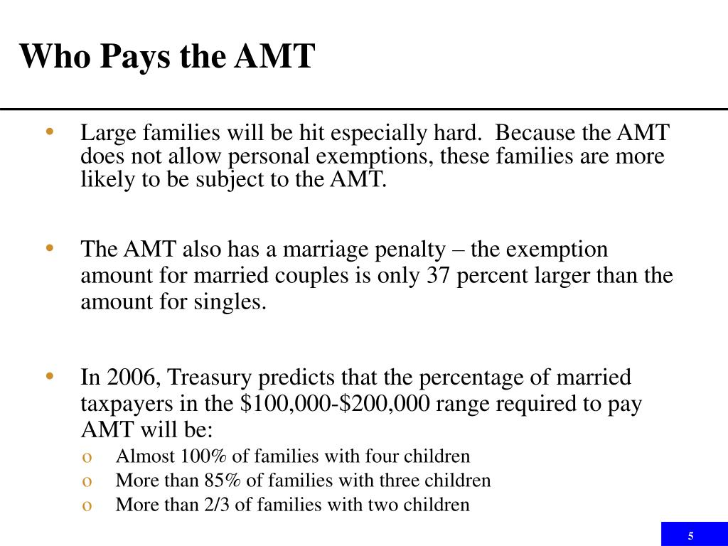 Who Pays the AMT