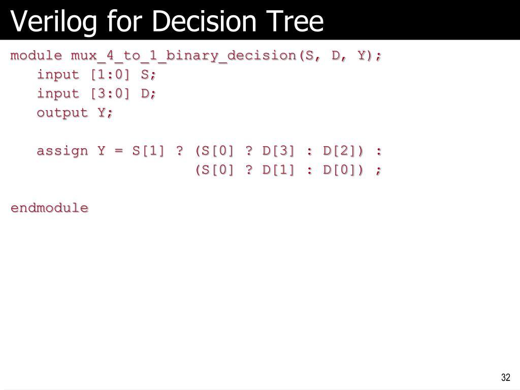 Verilog for Decision Tree