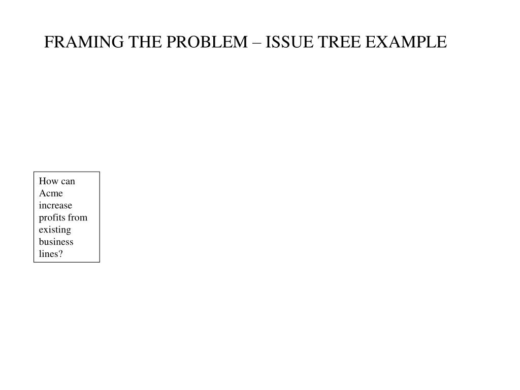 FRAMING THE PROBLEM – ISSUE TREE EXAMPLE