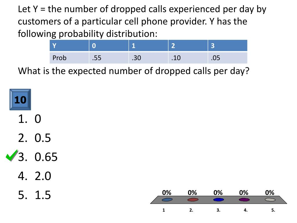 Let Y = the number of dropped calls experienced per day by customers of a particular cell phone provider. Y has the following probability distribution: