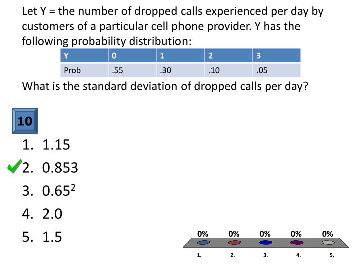 Let Y = the number of dropped calls experienced per day by customers of a particular cell phone prov...