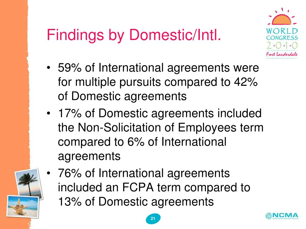 Findings by Domestic/Intl.
