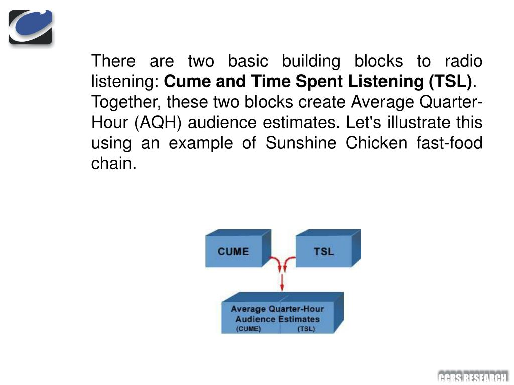 There are two basic building blocks to radio listening: