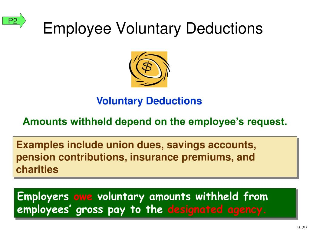Employee Voluntary Deductions