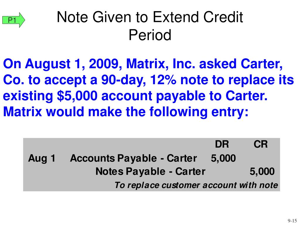 Note Given to Extend Credit Period