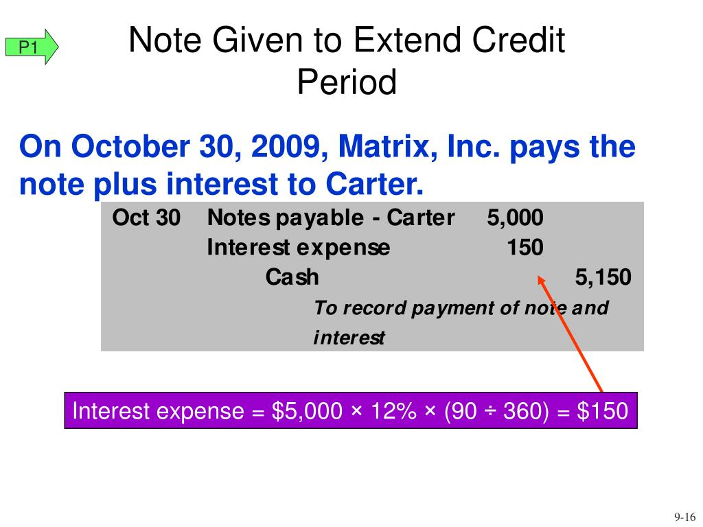 Interest expense = $5,000