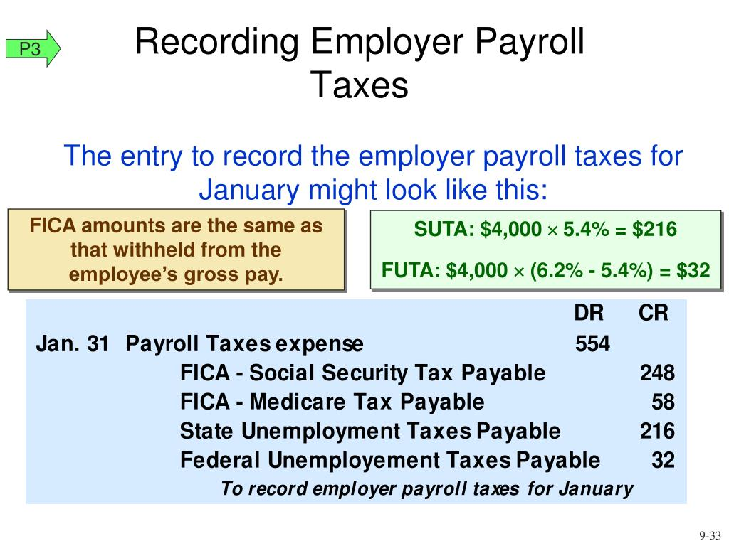 Recording Employer Payroll Taxes