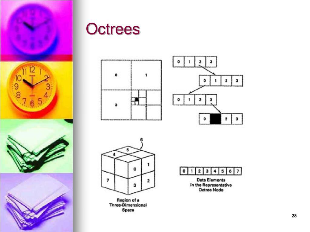 Octrees