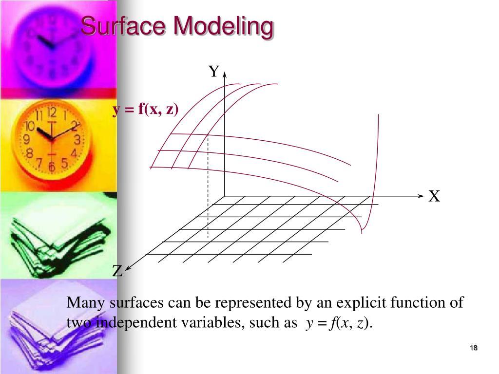 Surface Modeling