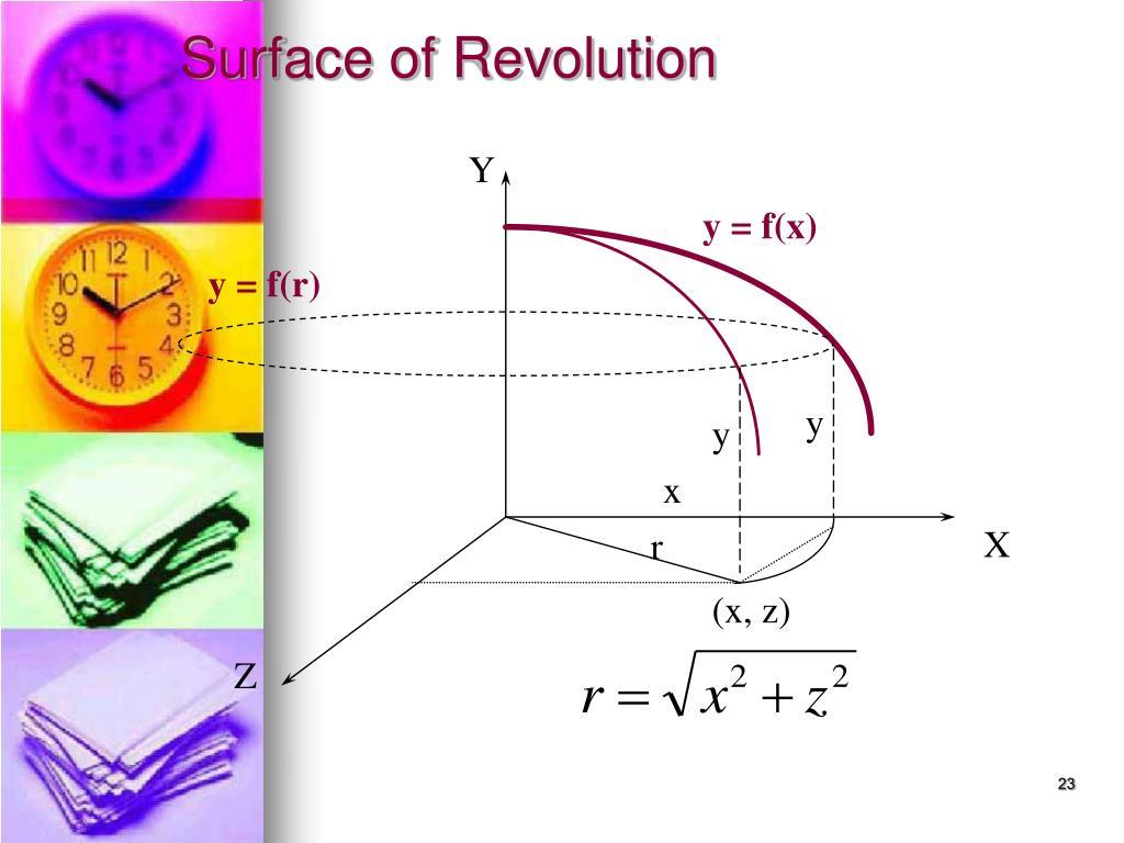 Surface of Revolution