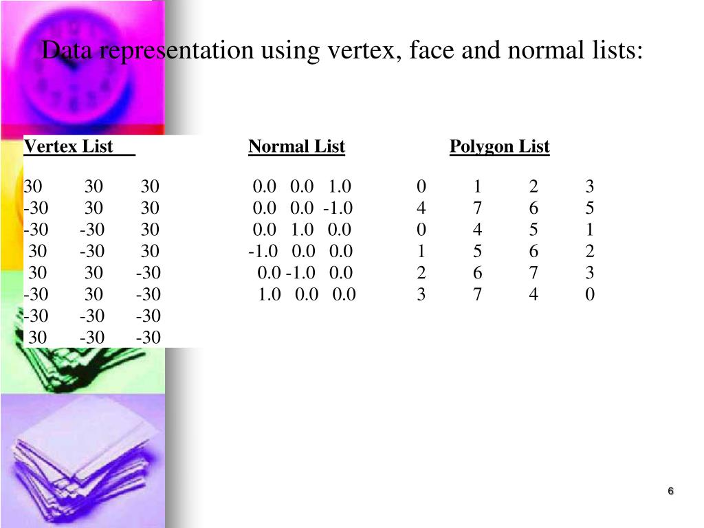 Data representation using vertex, face and normal lists: