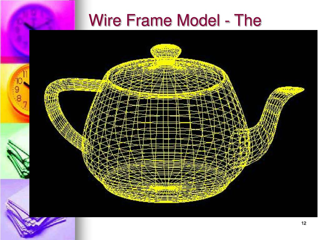 Wire Frame Model - The Teapot