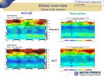 global overview ozone total columns