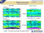 global overview ozone total columns8