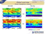 global overview ozone tropospheric columns