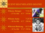 recent heat related deaths