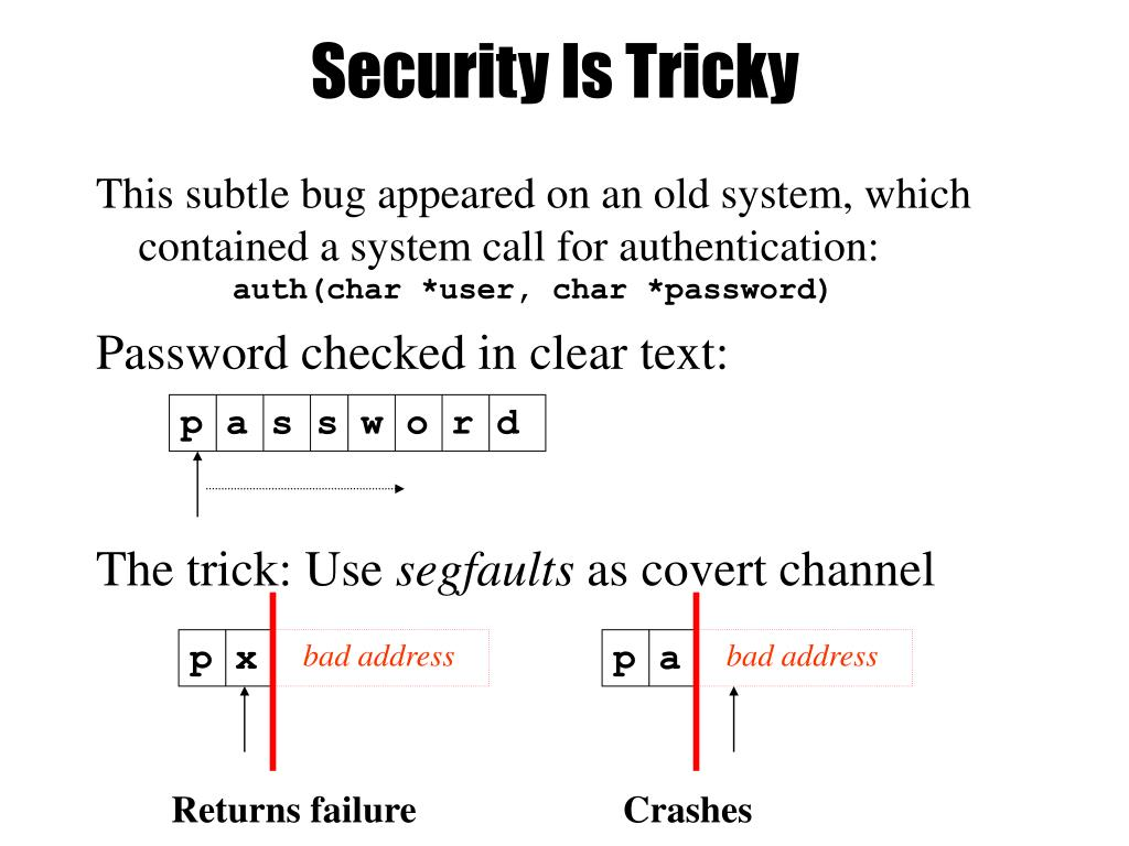 Security Is Tricky