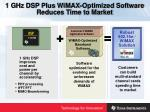 1 ghz dsp plus wimax optimized software reduces time to market