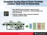 complete analog signal chain portfolio lowers total cost of ownership