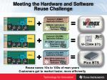 meeting the hardware and software reuse challenge