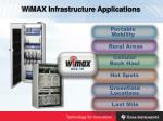 wimax infrastructure applications