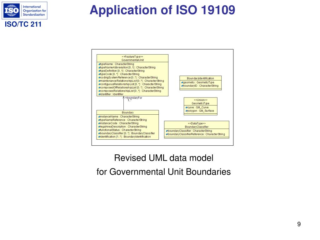 Application of ISO 19109