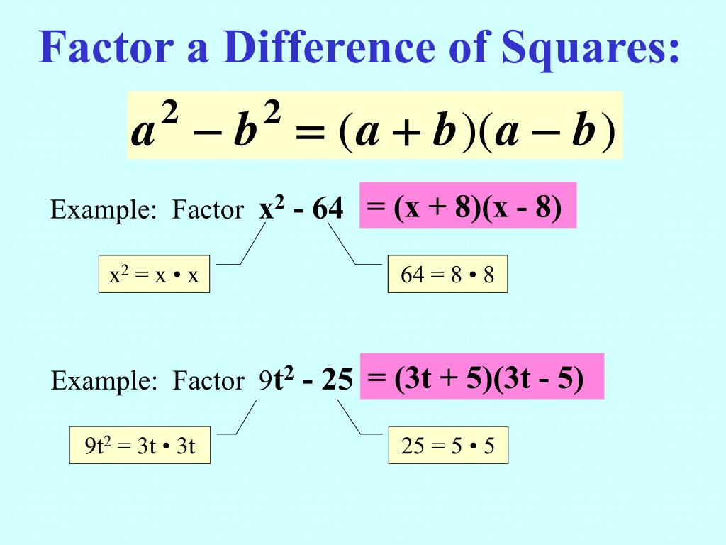 Factor a Difference of Squares: