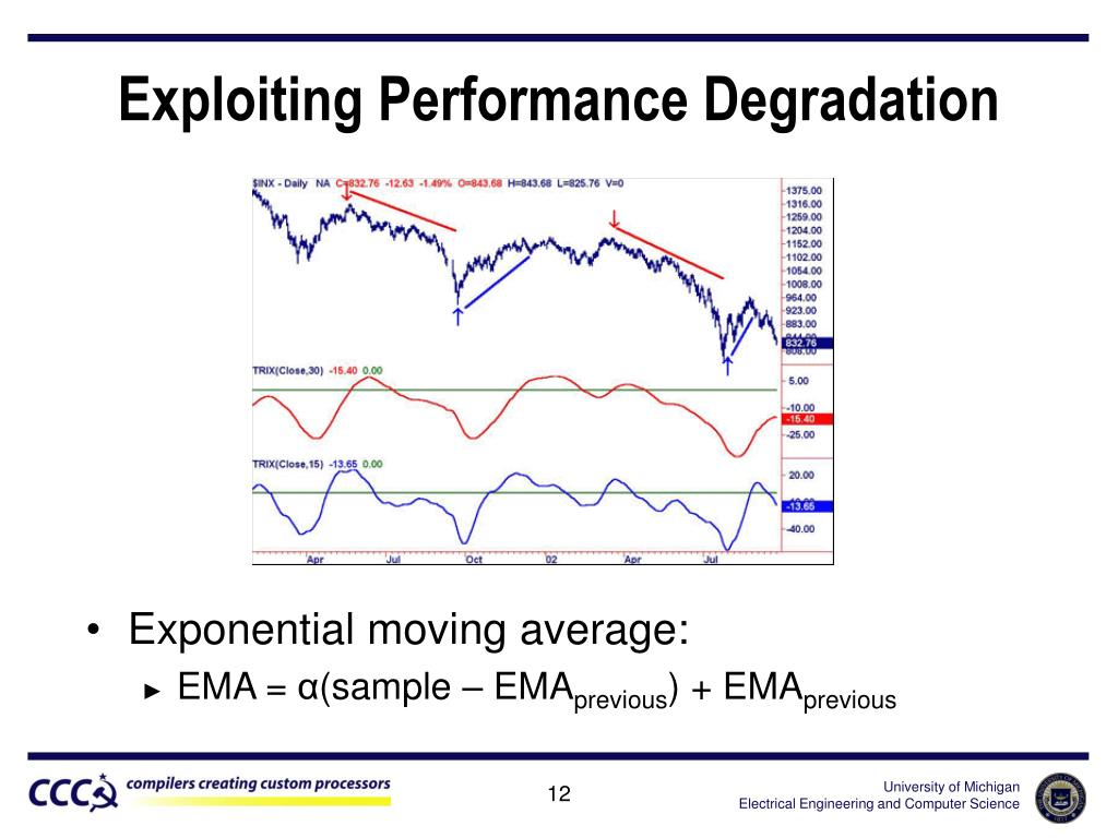 Exploiting Performance Degradation