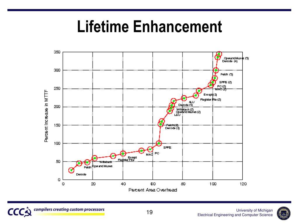Lifetime Enhancement