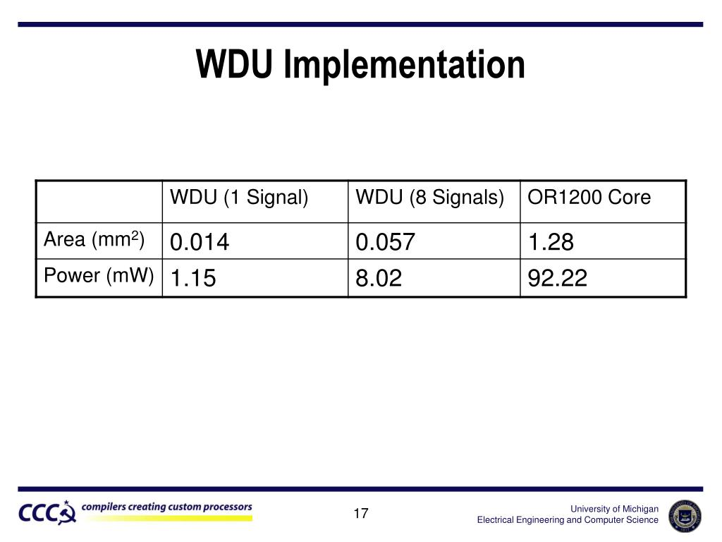WDU Implementation