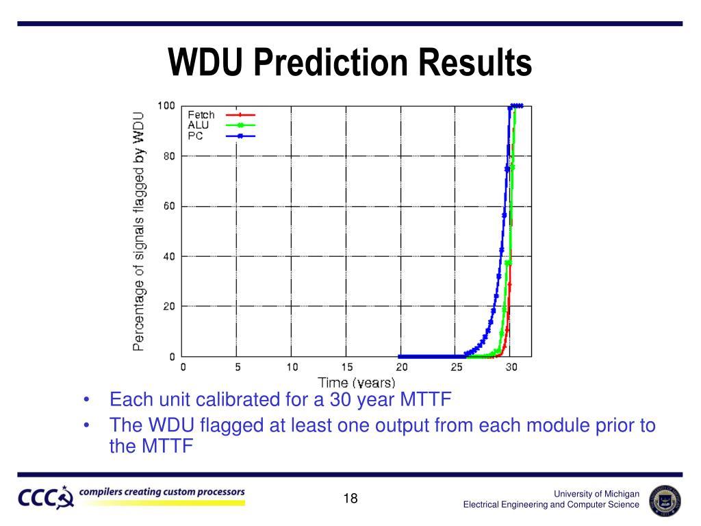 WDU Prediction Results