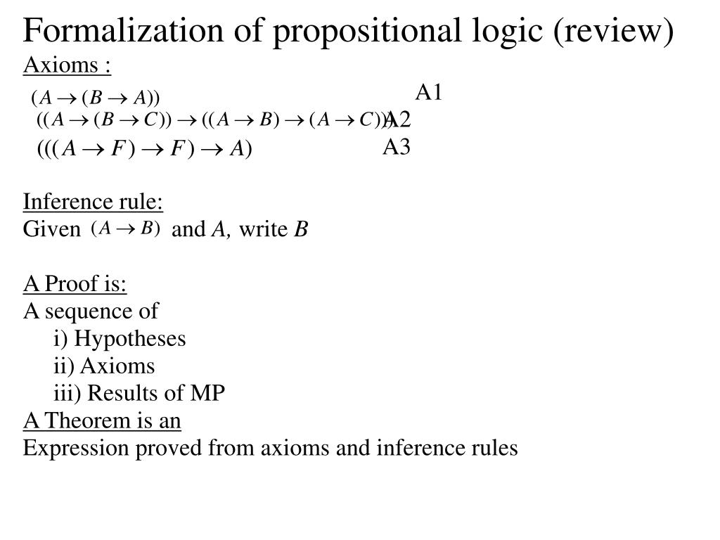Formalization of propositional logic (review)