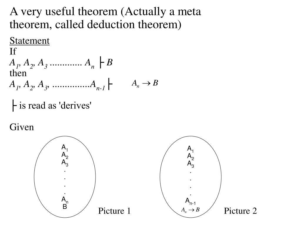 A very useful theorem (Actually a meta theorem, called deduction theorem)