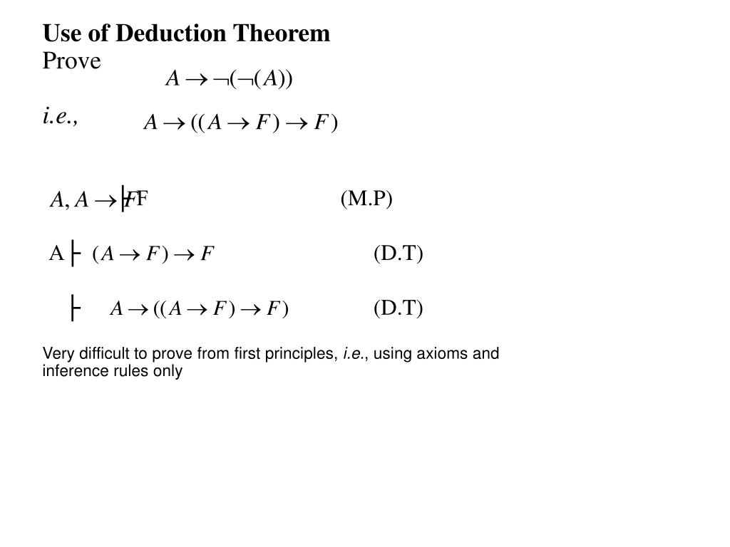 Use of Deduction Theorem