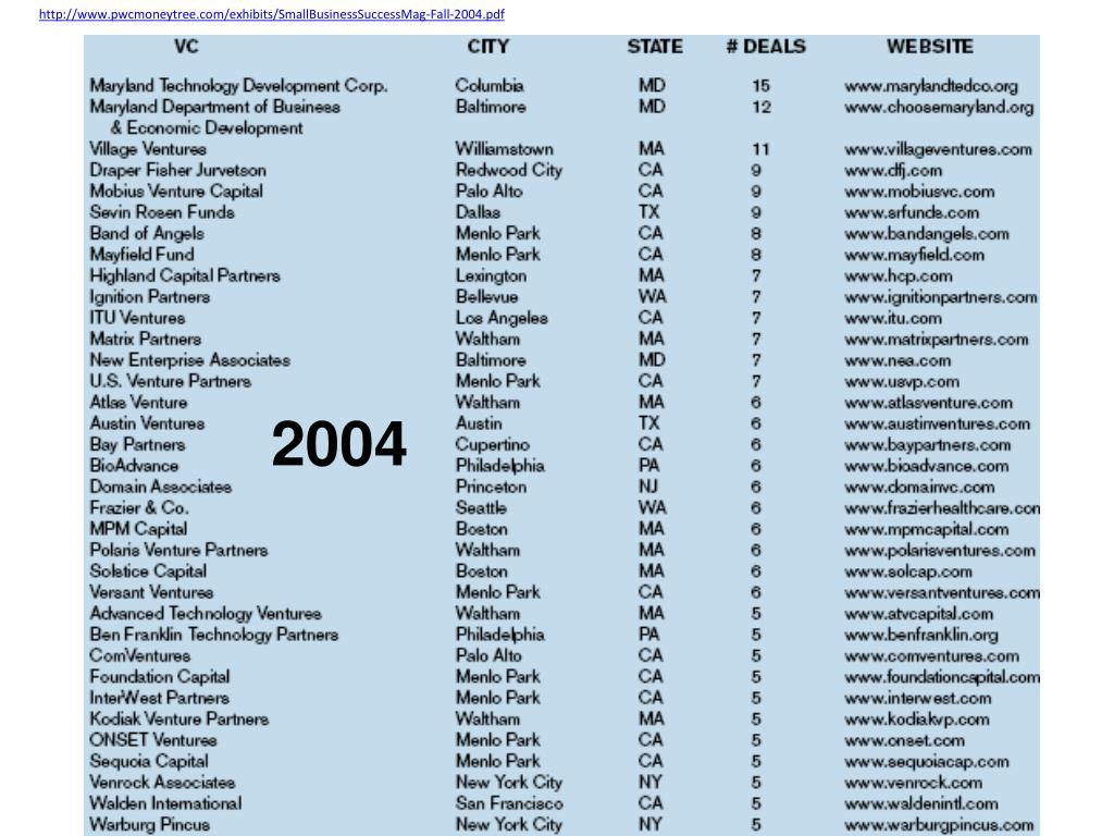 http://www.pwcmoneytree.com/exhibits/SmallBusinessSuccessMag-Fall-2004.pdf