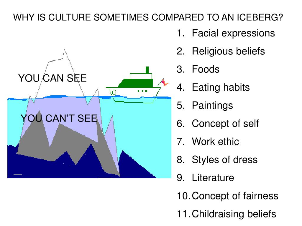WHY IS CULTURE SOMETIMES COMPARED TO AN ICEBERG?