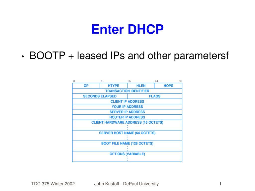 Enter DHCP