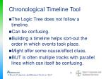 chronological timeline tool