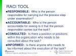raci tool
